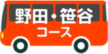 野田・笹谷コース